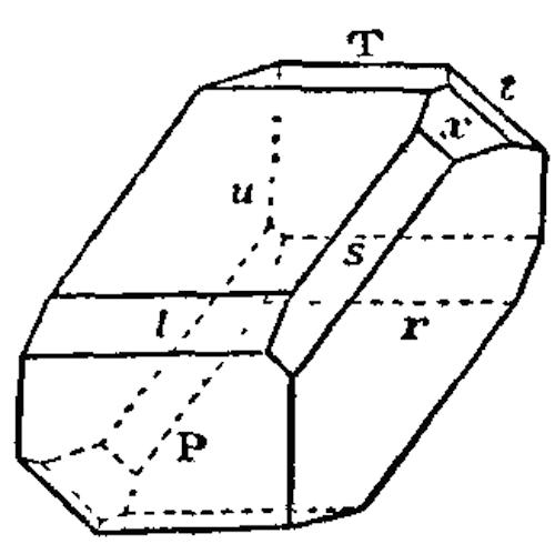 Schema Axinit